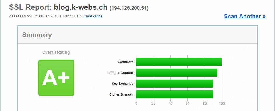 SSL-Report1